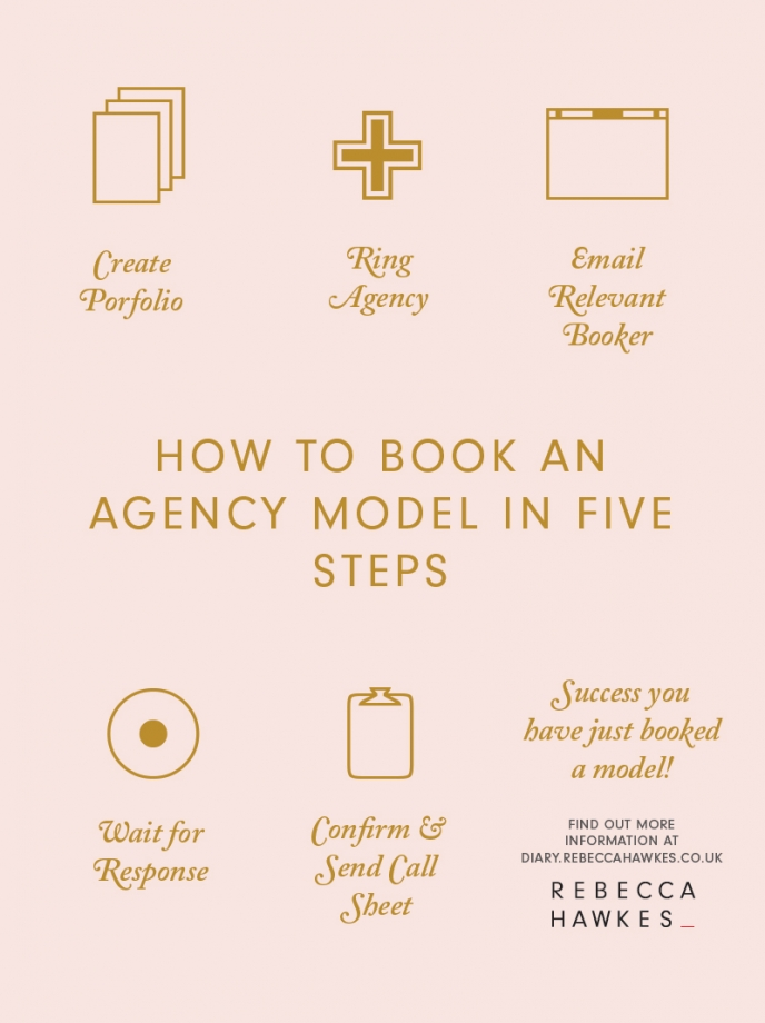 How-to-book-a-model-in-5-steps-_-Rebecca-Hawkes-Diary